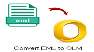 convert eml files to pdf mac