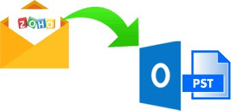 Photo of Tutorial to Transfer Email from Zoho to Outlook – Complete Guide