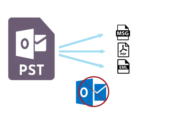 Photo of How to Open PST File without Outlook on Mac: Query Resolved